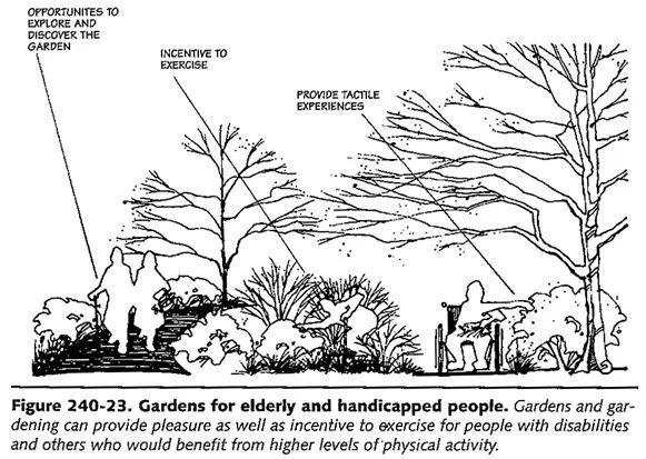 万科的景观标准化竟然做得这么牛了,敬佩!_33