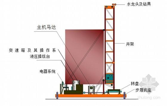 iv型拉森钢板桩施工方案资料下载-[海南]地下综合管廊深基坑开挖支护及降水施工方案