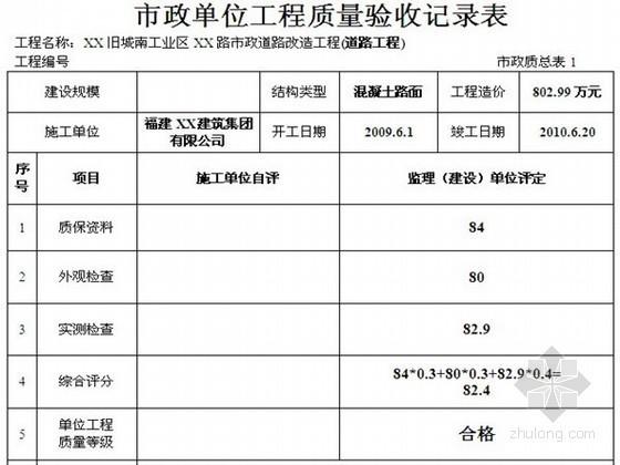 市政道路工程监理质量评估报告 30页(附五统表)