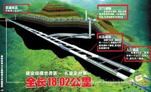 秦岭终南山公路隧道照明设计案例(图)