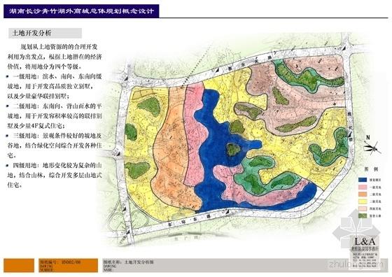 土地开发分析1