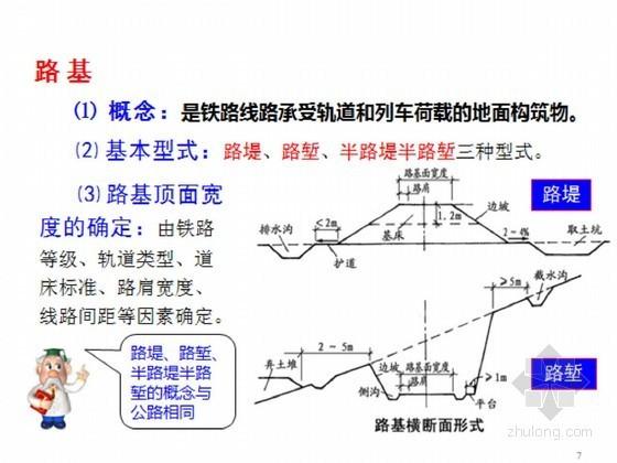 [PPT]铁路工程概述-铁路路基形式