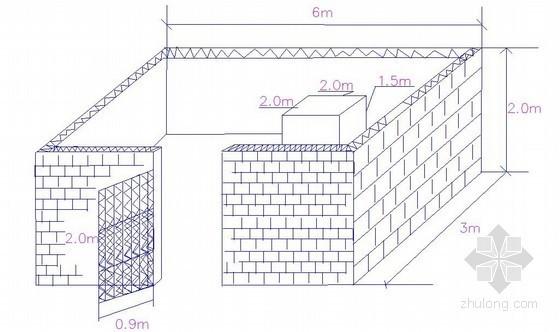 施工临时用电详图(变压器围墙、接地装置、配电系统等)
