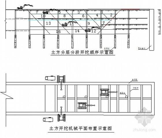 城市地铁车站深基坑施工工法