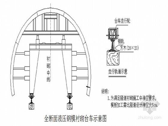 [湖南]双洞单向交通隧道二次衬砌工程施工方案(57页)