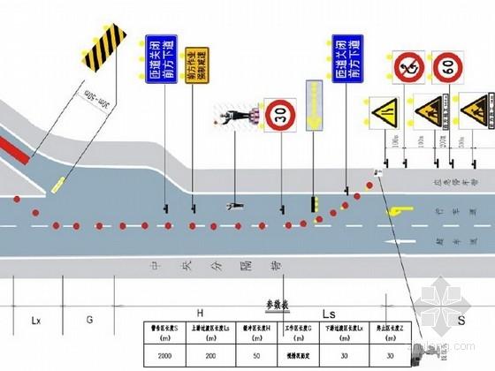 [重庆]高速公路路面大修工程施工图设计318张(含桥涵 隧道)