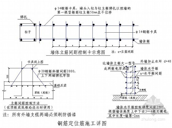 [北京]框架剪力墙结构钢筋工程施工方案