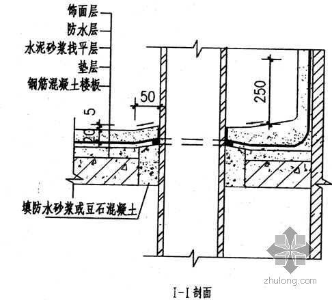 某住宅楼细石混凝土地面技术交底