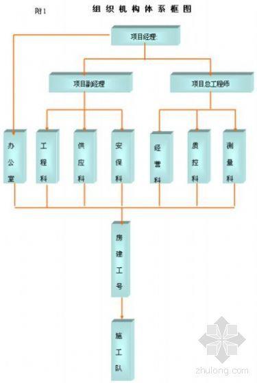 涿州某污水处理厂加氯间工程施工方案