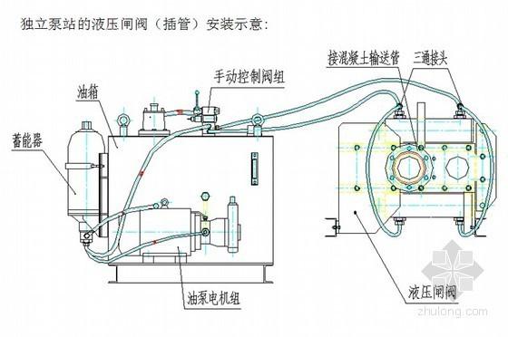 [天津]框筒结构办公楼超高泵送混凝土施工方案(189m)