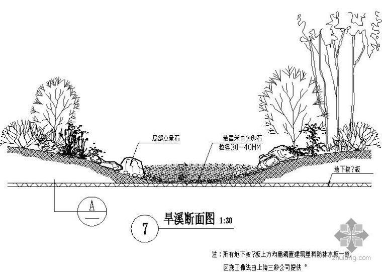旱溪断面图