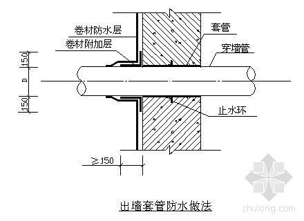 重庆某住宅地下室防水施工方案