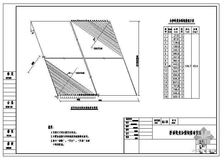 陕西省某公路桥全套施工图纸