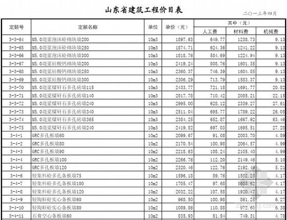 [最新]山东省建筑工程消耗量定额价目表(2013年4月)