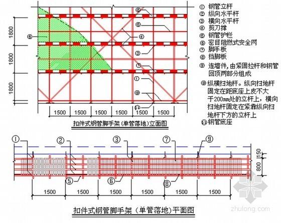 [广东]高层住宅落地式钢管脚手架施工方案