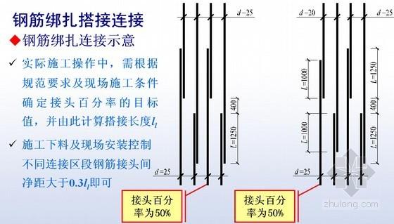 《混凝土结构工程施工规范》GB50666-2011钢筋工程条文解读