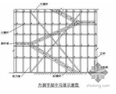 深圳某火车站钢屋盖脚手架施工方案(落地架 34m高 附计算书)
