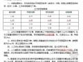 江苏省市政工程计价表说明及计算规则(58页)