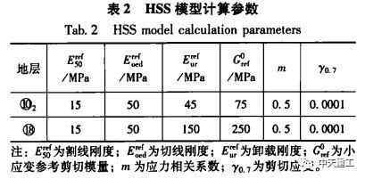 超大直径盾构近接既有建筑物桩基施工的影响分析_5