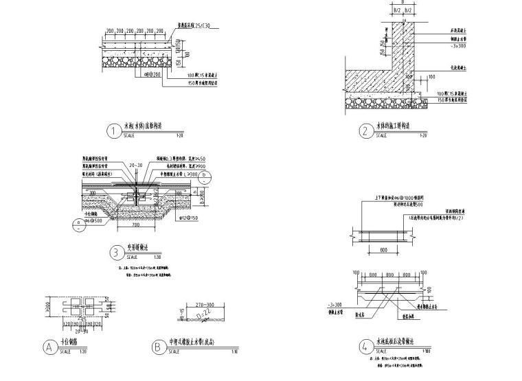 园林标准-常规景观水池结构设计指引(2017年最新资料)