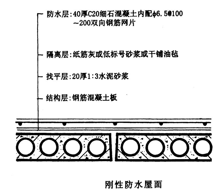 屋面工程细部做法(坡屋面平屋面及屋面防水)