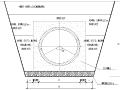 [重庆]道路规划延伸工程给水管道施工图纸