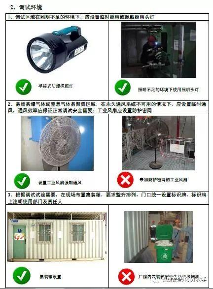 一整套工程现场安全标准图册:我给满分!_61