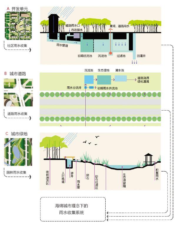 大庆西站站前地区城市设计_10