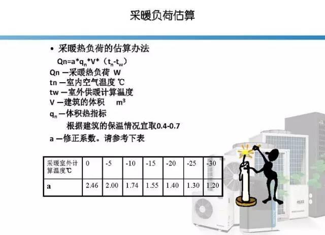 72页|空气源热泵地热系统组成及应用_46