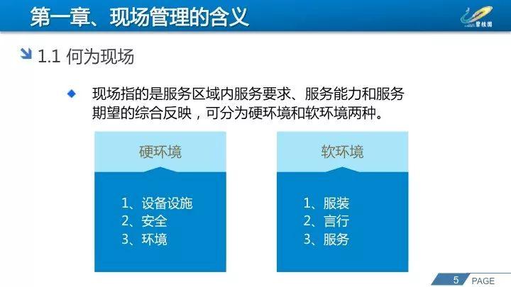 碧桂园物业现场管理与空置房管理(PPT)_5