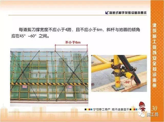 施工现场脚手架搭设标准规范做法画册,收藏有大用!_31
