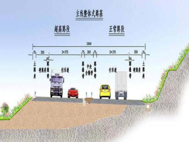 [湖北]中交2016年设计31km四车道高速公路工程初步设计图2000多张(路桥涵景观交通)