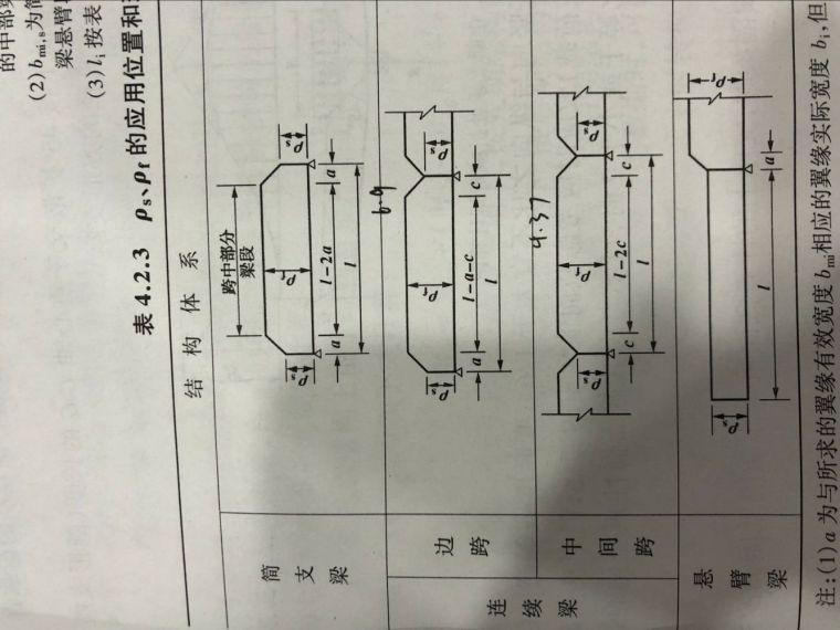 #桥梁施工图设计#桥梁设计百问(三)