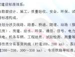 【中铁】建设工程中的质量管理控制要点(共35页)