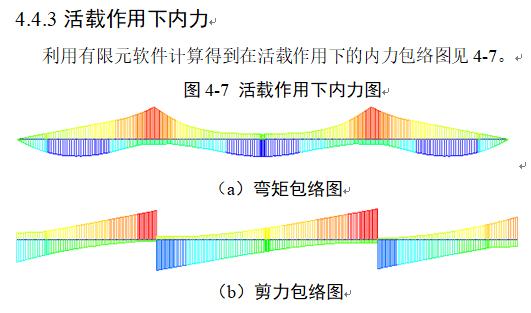 桥梁工程计算书—兰州理工大学毕业设计论文_4