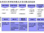 【万科】企业精细化管理实战研讨会(共198页)
