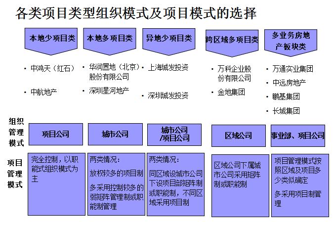 [万科]企业精细化管理实战研讨会(共198页)