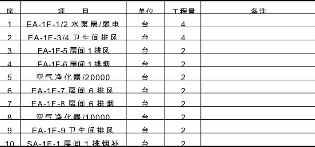上海低层建筑暖通施工组织设计方案_3