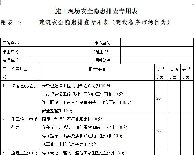 施工现场安全隐患排查专用表(共27页)