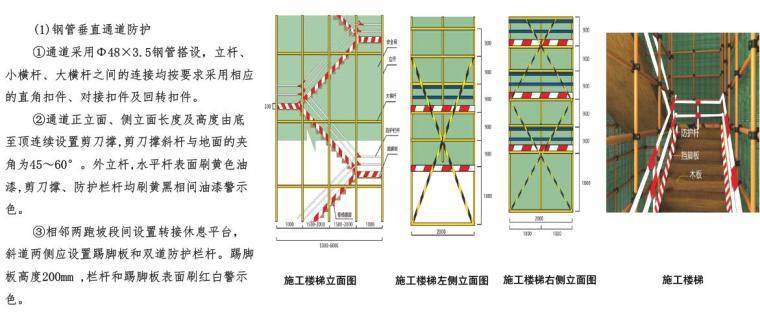 深圳市建设工程安全文明施工标准261页(房建、市政、道路等)