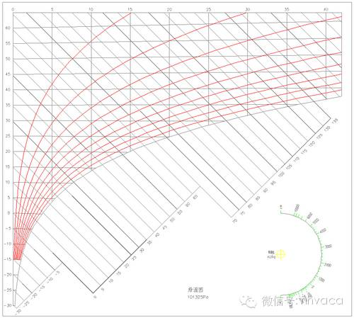 最详细的冷热负荷计算依据、公式与取值_11