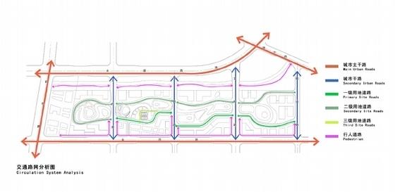 现代风格科技园规划设计方案分析图
