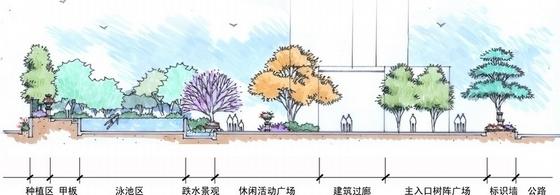 [福建]欧式Tudro风格住宅小区景观设计方案(知名设计所)-竖向设计图