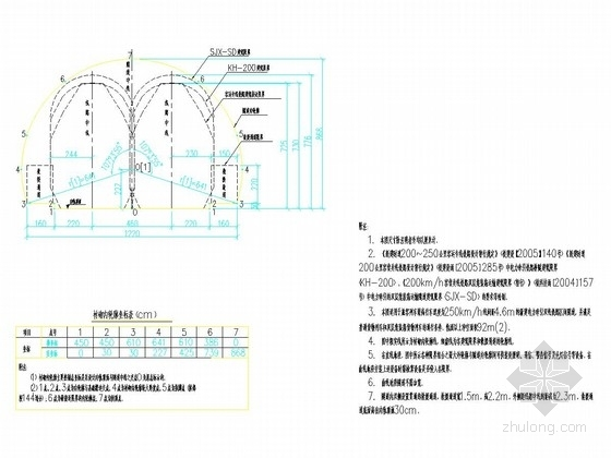 V级浅埋围岩资料下载-[北京]时速250公里客运专线铁路双线隧道复合式衬砌通用图65张