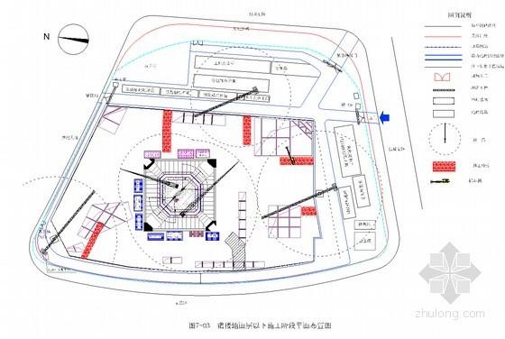 [上海]20米深基坑逆作法施工方案(附图丰富)