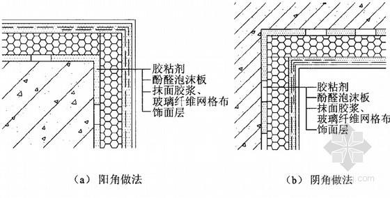 建筑工程外保温工程施工工艺(酚醛 岩棉 硬泡聚氨酯)