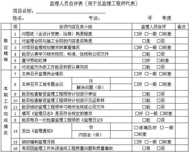 [吉林]住宅楼及换热站工程监理大纲(540页,图文丰富)_5
