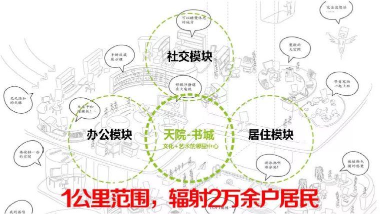 """""""徽""""常厉害!中建二局打造亚洲最大书城_4"""
