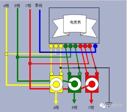 配电柜上电流表与互感器的接线图_7