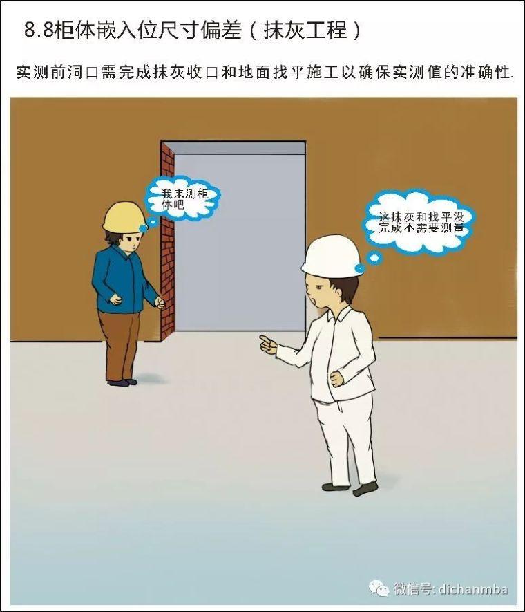详解在建工程实测实量可视化体系(全套),完美!!!!_72